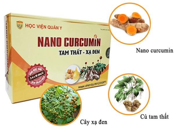 Hướng dẫn sử dụng Nano Curcumin tam thất